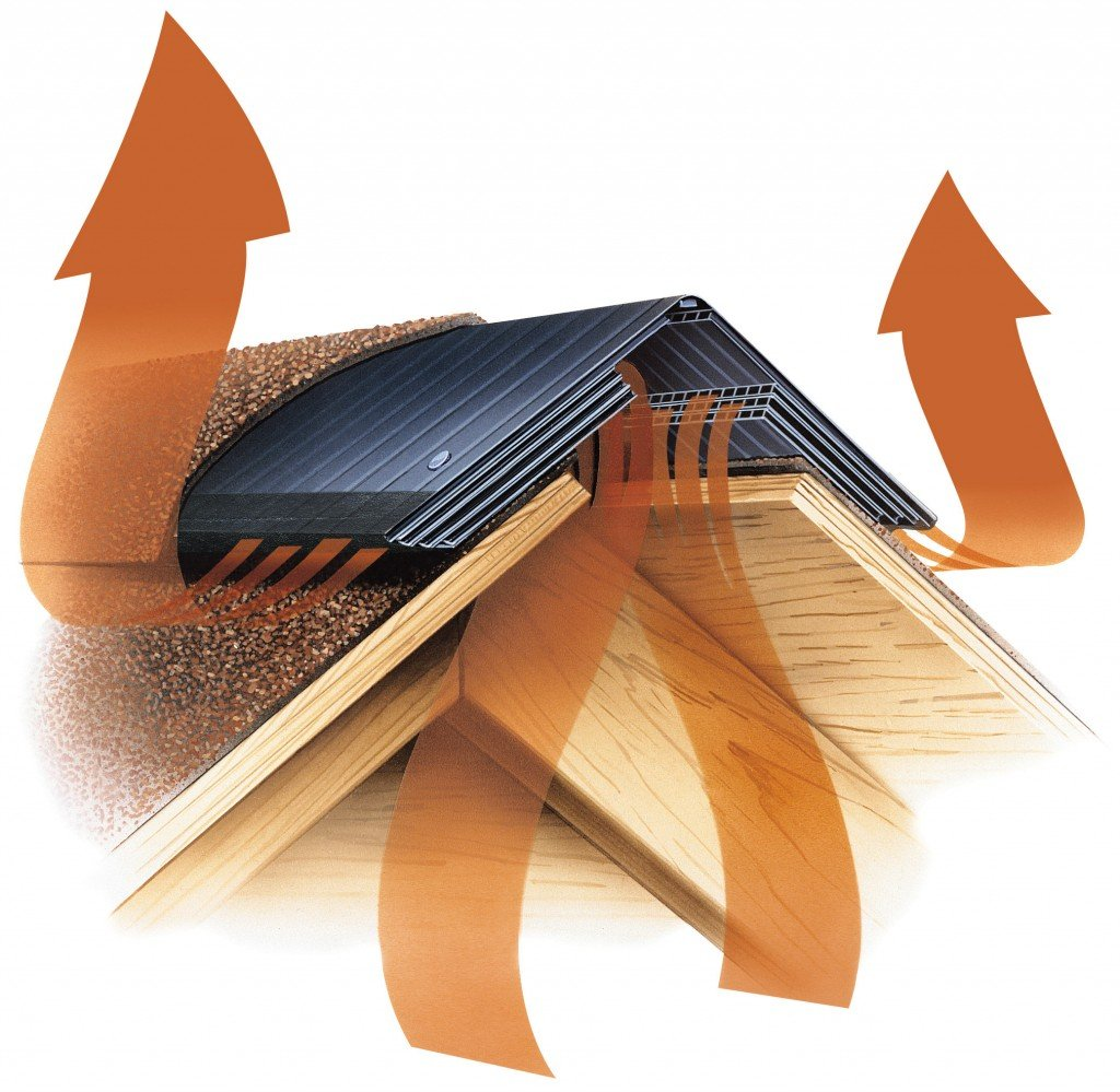 Home Ventilation Importance Is Your Home Breathing Right
